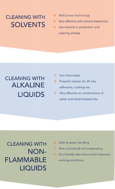 3 ways to clean parts washing