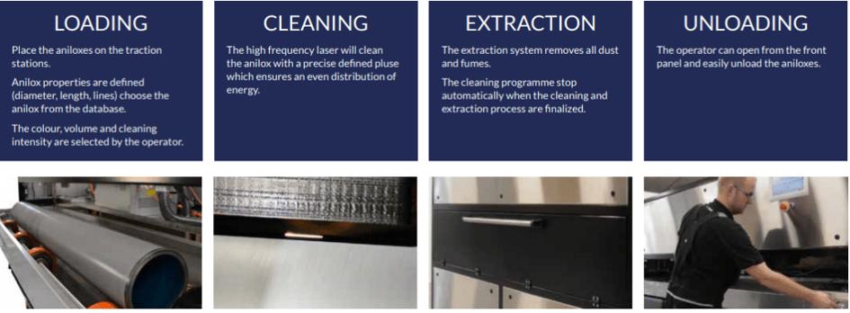 Flexo Wash Laser Anilox Cleaner