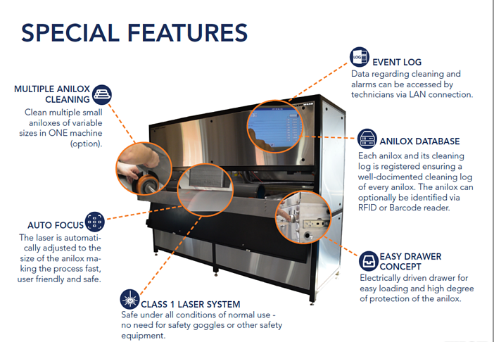 Flexo Wash Laser Cleaner Special Features